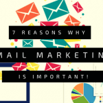 7 Reasons Why Email Marketing is Important for your Business!